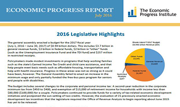 2016-Legislative-highlights-feat-image