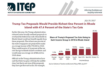 ITEP-trump_tax _cuts-highlights-feat-image